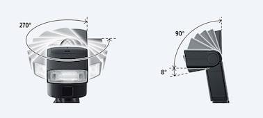 Ảnh của Đèn flash ngoài F32M dành cho cổng kết nối phụ kiện đa năng