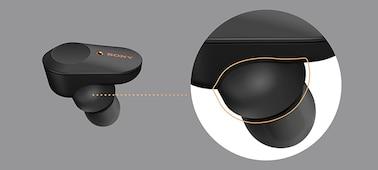 Ảnh của Tai nghe không dây có công nghệ chống ồn WF-1000XM3