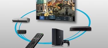 Hình ảnh các thiết bị đã kết nối được điều khiển bằng Điều khiển từ xa thông minh