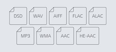 Ảnh của WM1A Walkman® Dòng Signature