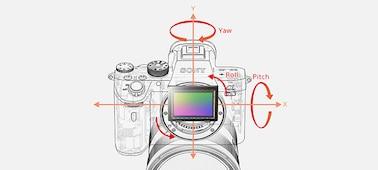 Hình thể hiện khả năng ổn định hình ảnh quang học 5 trục trong thân máy với 5 loại rung máy ảnh được cân bằng