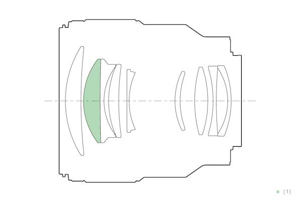 Cấu hình Ống kính