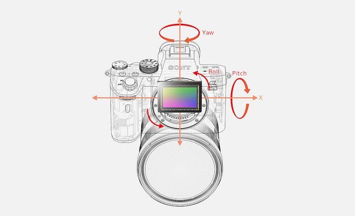 Khả năng ổn định hình ảnh quang học 5 trục trong thân máy
