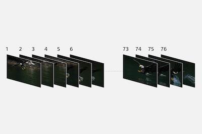 Chụp liên tục lên đến 76 ảnh