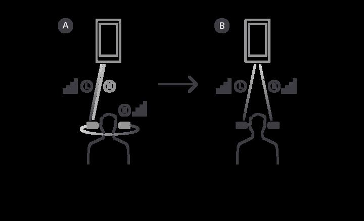 Hình minh họa kết nối Bluetooth đáng tin cậy