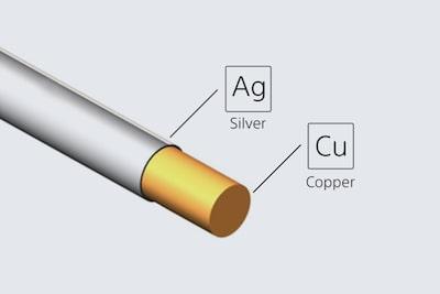 Ảnh minh họa cáp đồng chống oxy hóa phủ bạc