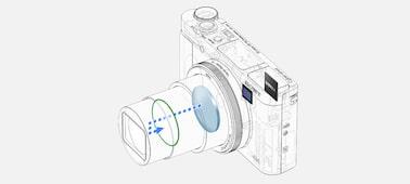 Ảnh của Máy ảnh nhỏ gọn HX99 với ống kính zoom 24-720 mm