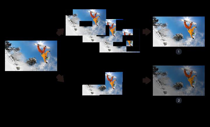 X-Motion Clarity làm cho các cảnh chuyển động nhanh sáng và rõ nét
