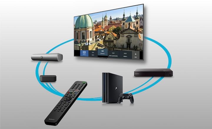 Hình ảnh hiển thị cách điều khiển tất cả các thiết bị được kết nối bằng một bộ điều khiển từ xa thông minh