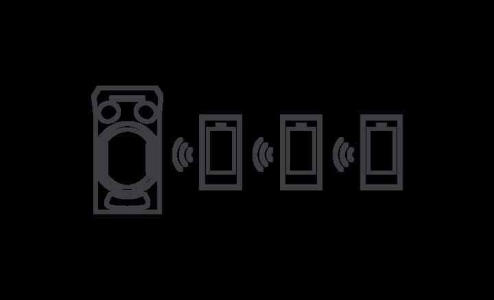 Điện thoại thông minh kết nối không dây với MHC-V21D