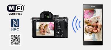 Hình ảnh minh họa truyền tải tập tin không dây và điều khiển từ xa, thể hiện máy ảnh và điện thoại thông minh gần đó hiển thị cùng một hình ảnh