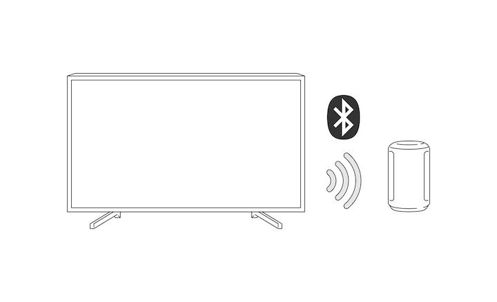 Kết nối không dây với TV của bạn